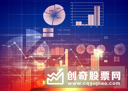 2020年股市行情预测,沪指最乐观预测至3700点!