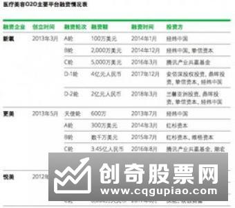 辽宁推动企业利用资本市场直接融资 全省上市公司累计募资5433亿元