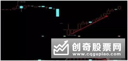 脉冲波与股价趋势阶段的对应关系分别有什么
