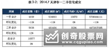 成交涨幅明显 报价趋于理性——深圳调整普通住宅标准后的市场观察
