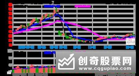 二季度末基金持股超限61起 九成属微幅超限