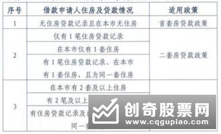 """公募热议人民币""""破7""""影响 短期市场承压长期不悲观"""