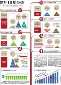 国家统计局:服务业企业资产占比和企业数量占比总体匹配