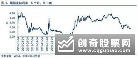 银行理财产品市场系统性风险指数下行