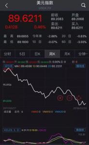 """银行短期""""国庆专属理财""""吸金 年化收益率最高可达4.5%"""