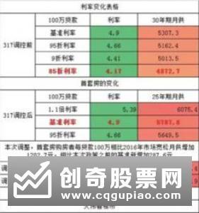 社科院报告称明年北京等10城房价可能下跌