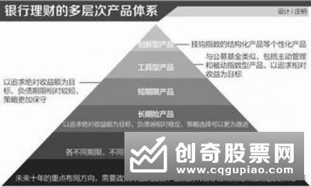 """理财子公司成银行资管""""超级牌照"""" 千亿资金入场"""