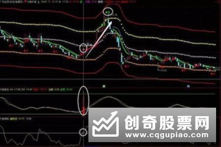 股价区间成交量应该如何分析  影响股价走势的关键是什么?