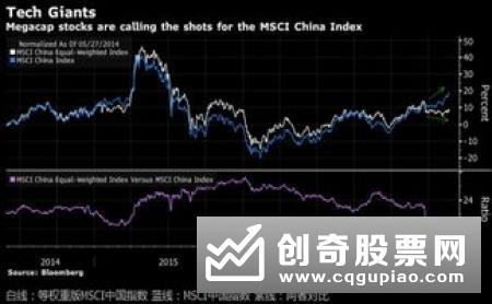 行业周期对股价有什么影响,行业周期对股价影响的分析