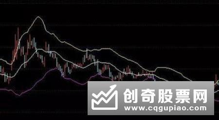 股市专家操盘手法分析