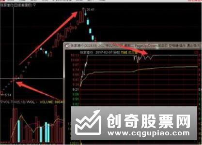 上海普天为国企改革标的又是充电桩概念股