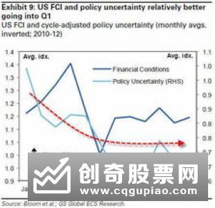 货币政策与财政策有相同之处