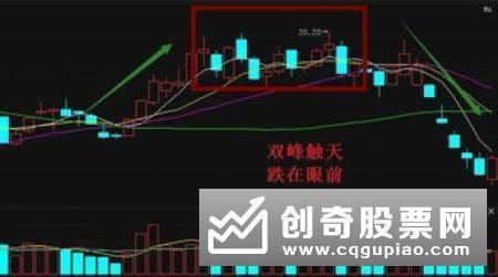 股票下跌前可能出现什么信号