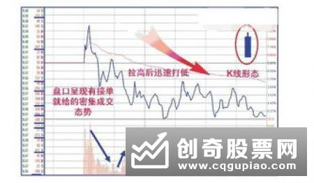 成交量与股价有什么关系,成交量与股价关系深度分析